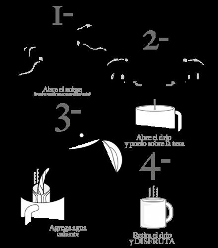 Método de Preparación 5Sento.